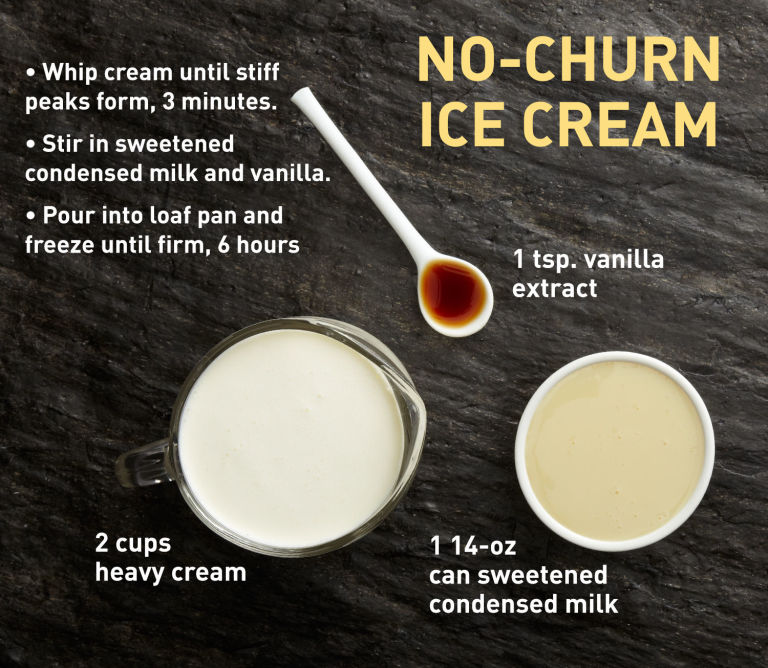No churn ice cream recipe how to make ice cream without a machine 6 amazing recipes for no churn ice creams ccuart Gallery