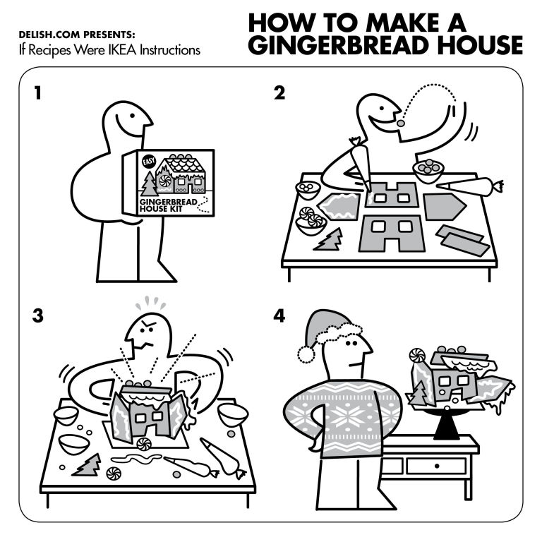 Ikea house so off to ikea and ordered 60 yes 60 units to for How to make best gingerbread house
