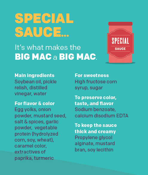 You can now buy mcdonalds super secret mac sauce mcdonalds ccuart Image collections