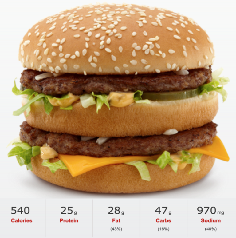 Mcdonalds kale salad packs more calories than a big mac mcdonalds big mac nutritional information ccuart Image collections
