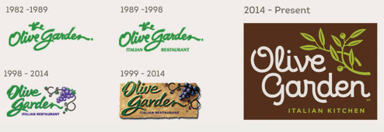 Can You Make Reservations For Olive Garden Quora
