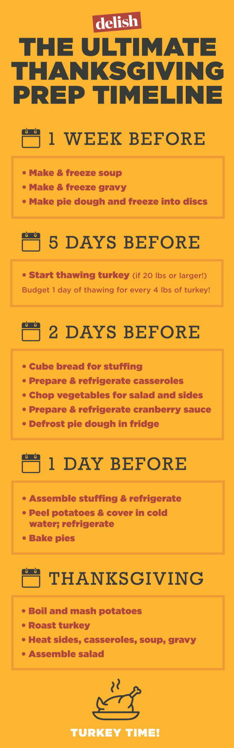 thanksgiving-help