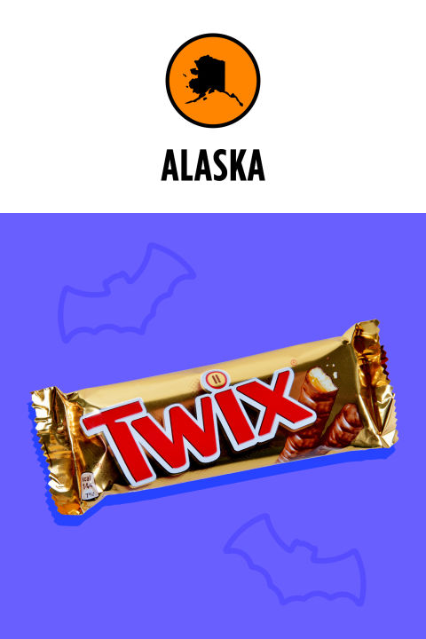 Top Candy: Twix The caramel-filled candy sticks took the top spot in Alaska. Runners Up: Blow Pops, Kit Kat