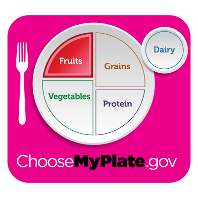 Myplate Fruits How To Eat Fruit