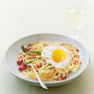 Recipes Topped with an Egg - Fried Egg Recipes