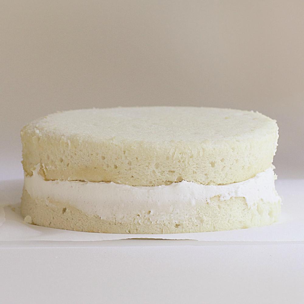 Basic Buttercream Recipe