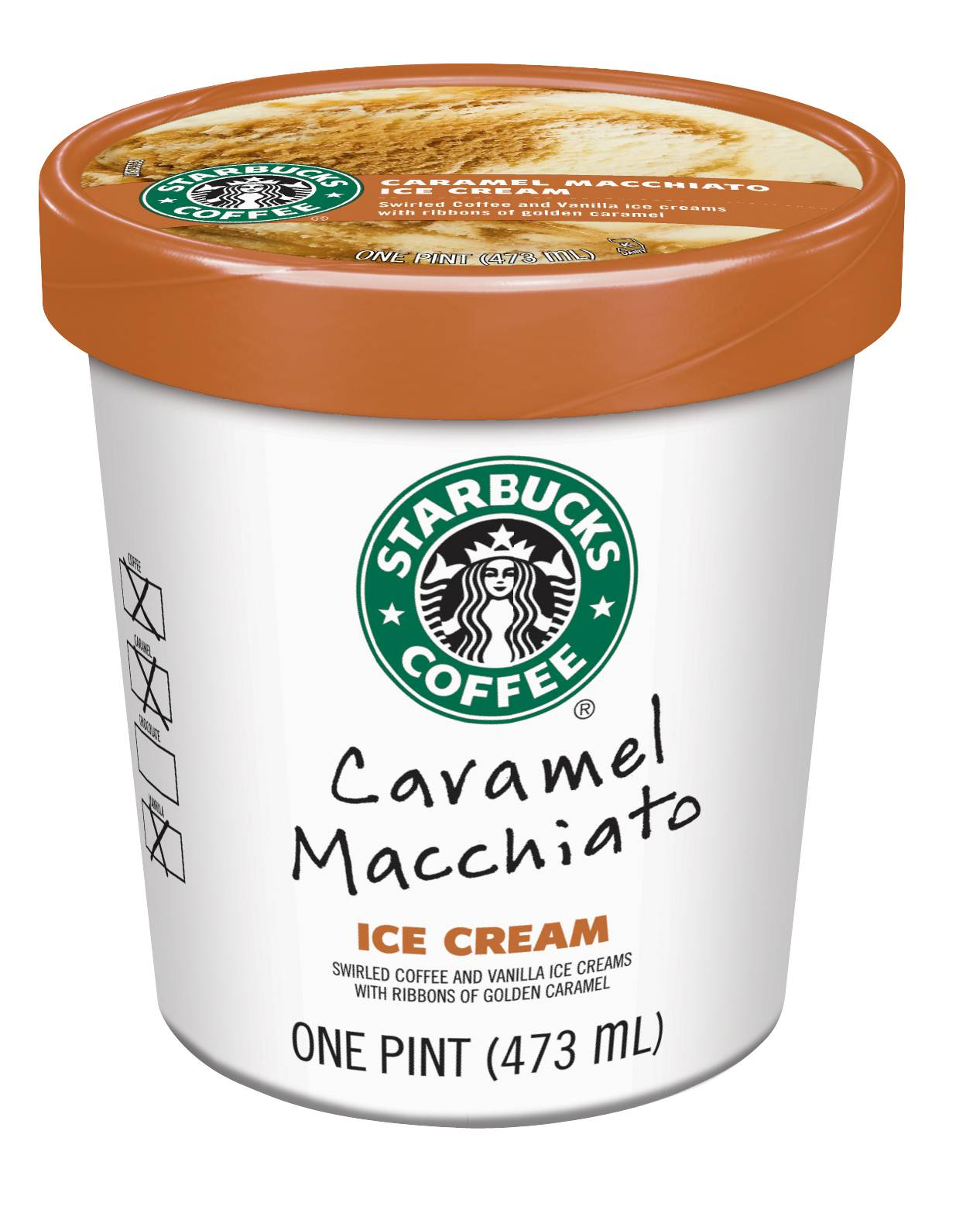 Starbucks Turns The Worst Of Coffee Into The Best Of Ice Cream
