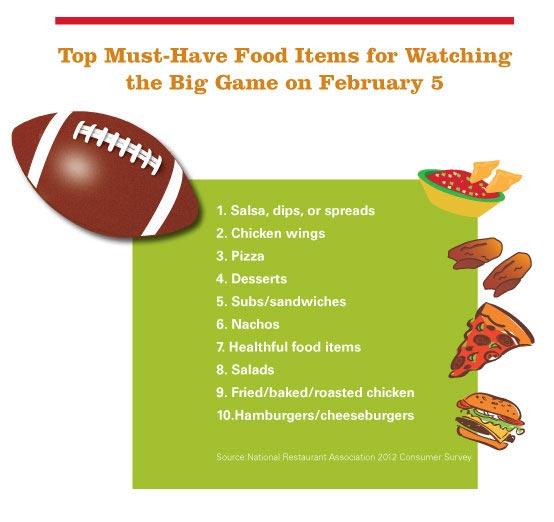 Kiri Tannenbaum: Football Fans To Eat 1.25 Billion Wings On Super Bowl